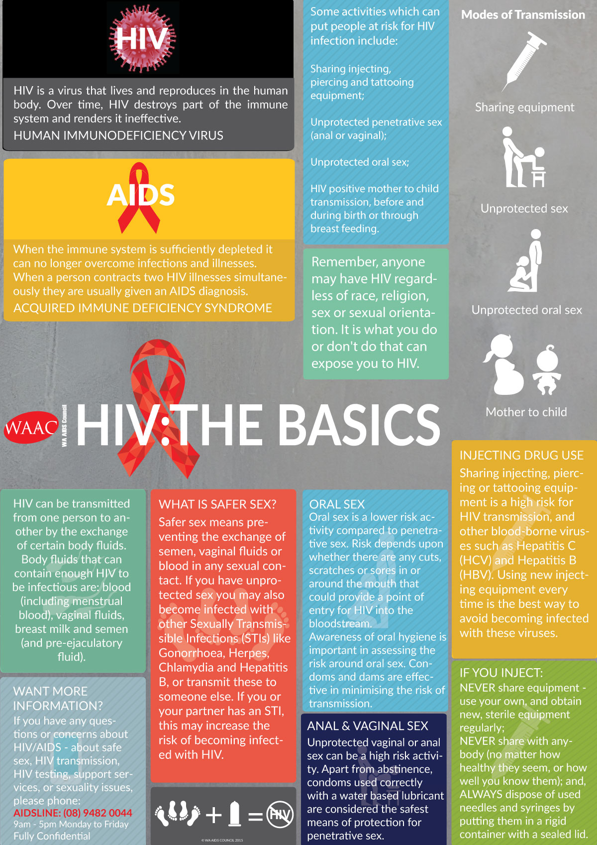 Can hiv be transmitted through spit-6220